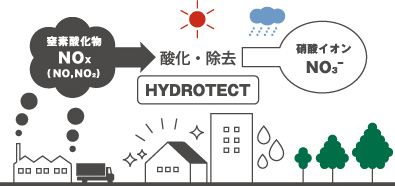hydrotect_3_freshair